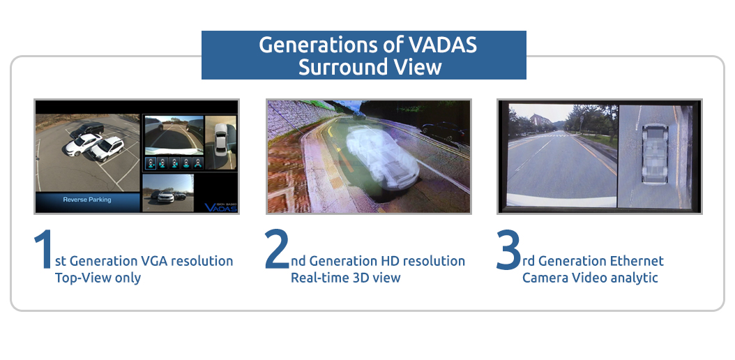 vadas_surround_view_detail
